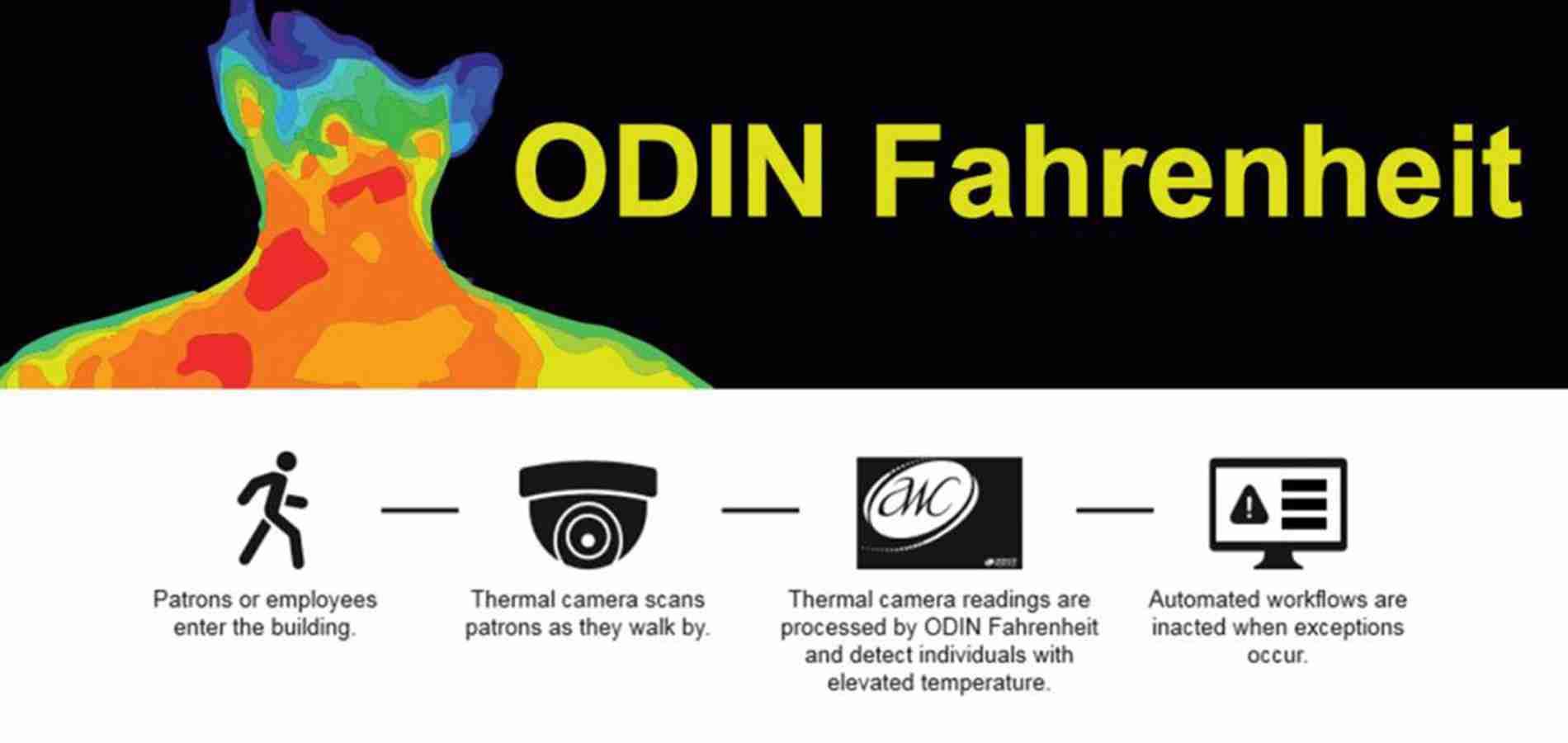 ODIN-Fahrenheit-Advanced-Wireless