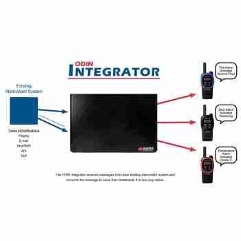 ODIN Integrator